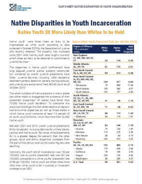 Native Disparities in Youth Incarceration